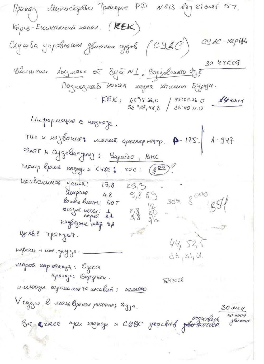 План прохождения кораблями ВМС Украины Керченского пролива