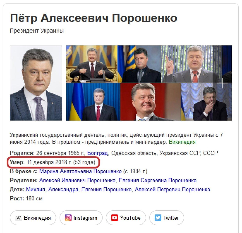 """Яндекс """"похоронил"""" Порошенко"""
