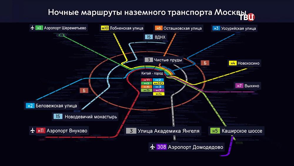 Новые маршруты наземного транспорта Москвы