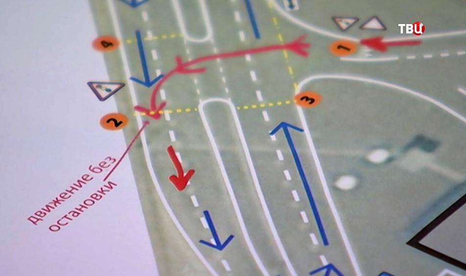 Разработка схем движения беспилотного транспорта