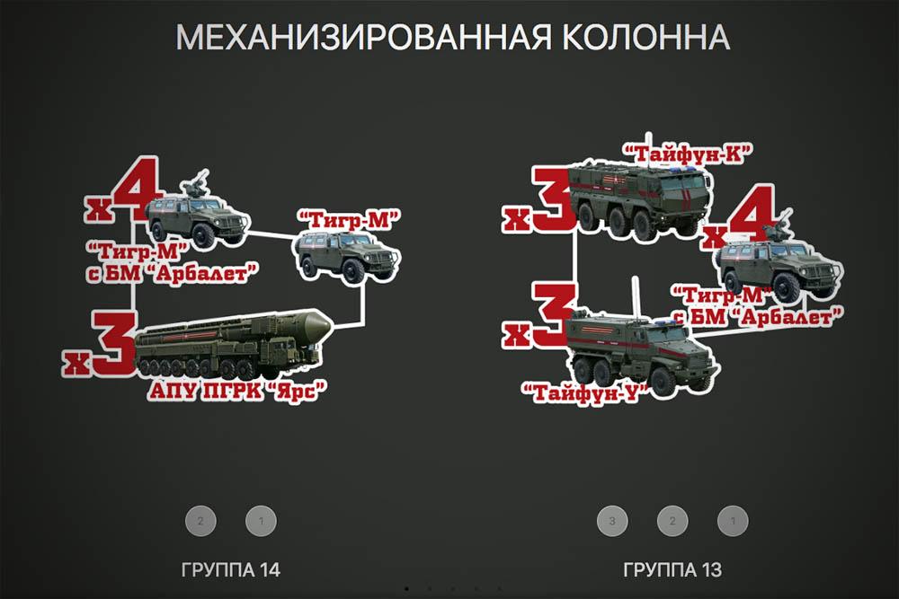 Порядок прохождения колонн военной техники  на параде Победы в Москве