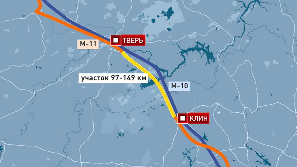 Строительство участка трассы М11