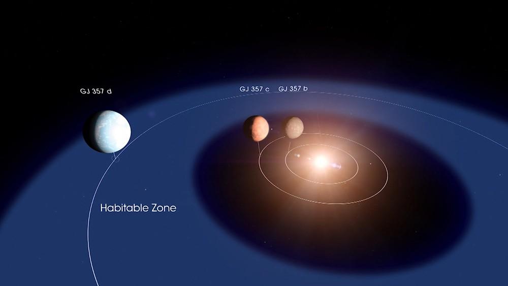 Двойник Земли - планета GJ 357 d