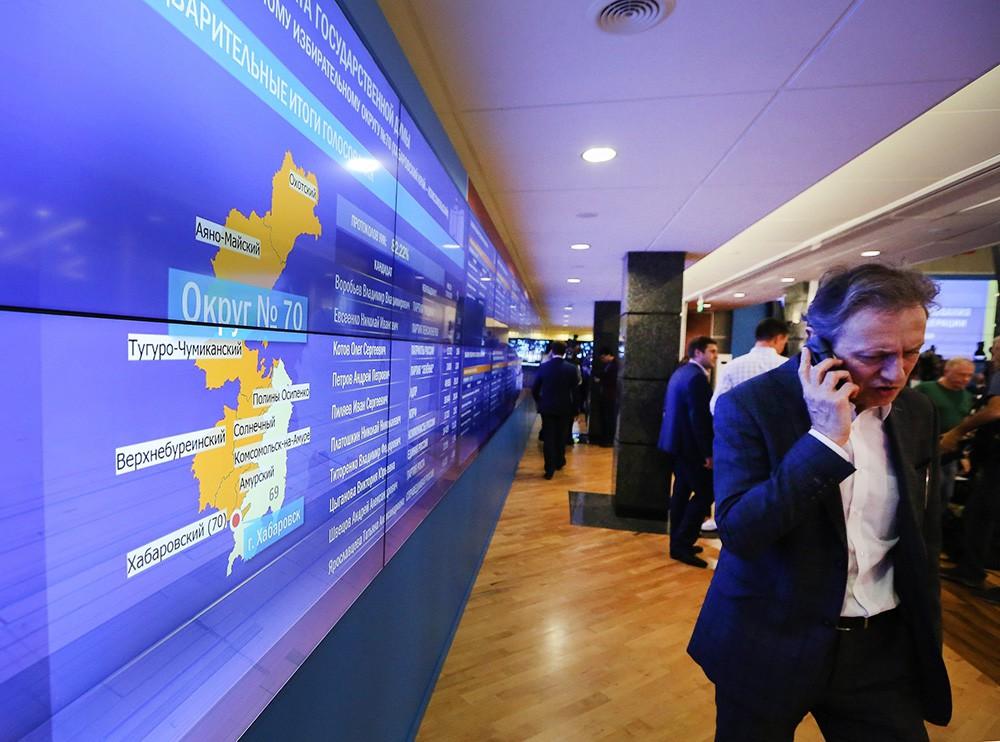Подведение итогов выборов в Мосгордуму