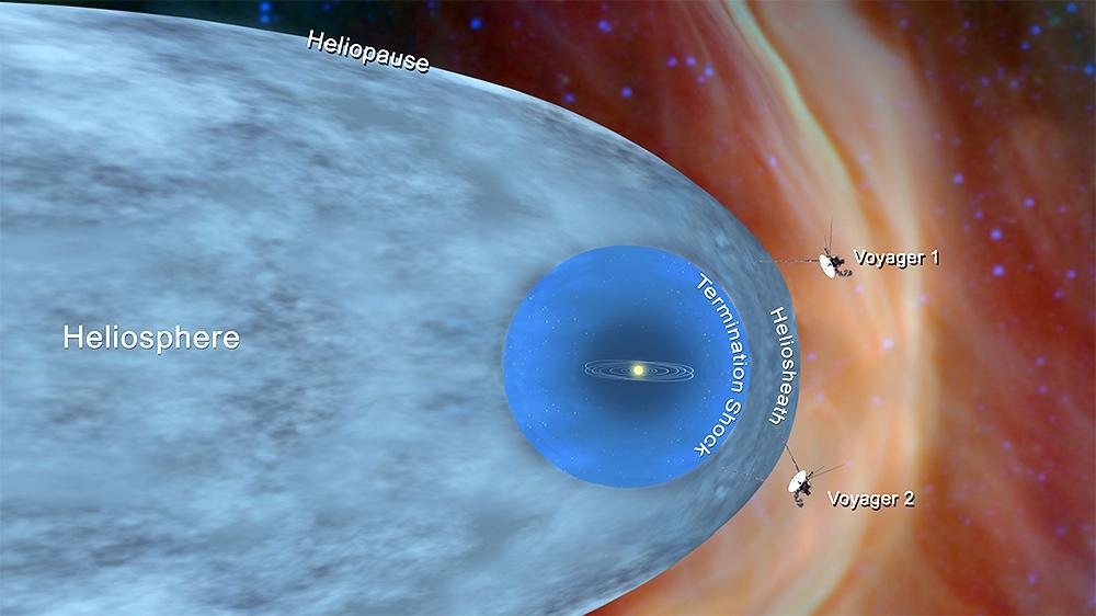 Зонды Voyager-1 и Voyager-2