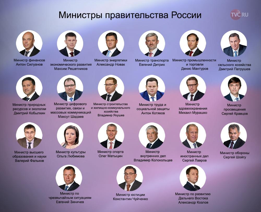 Инфографика: Правительство России, министры