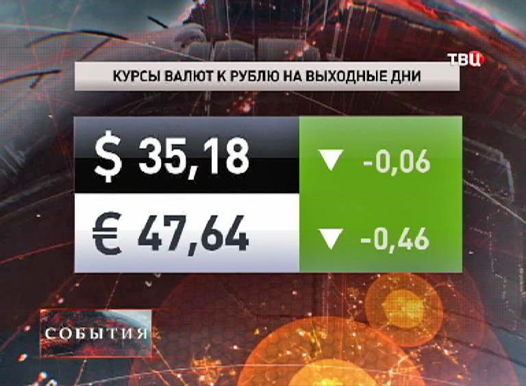 Курсы иностранных валют по отношению к рублю
